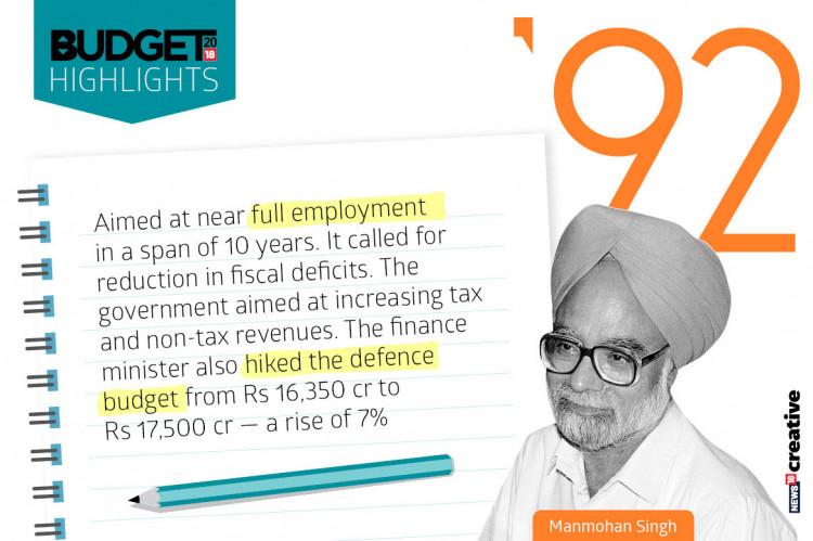 Budget 2019 | 1992 മുതലുള്ള ബജറ്റുകൾ